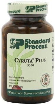 Standard Process Cyruta Plus Review