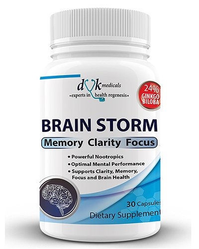 Brain Storm Review