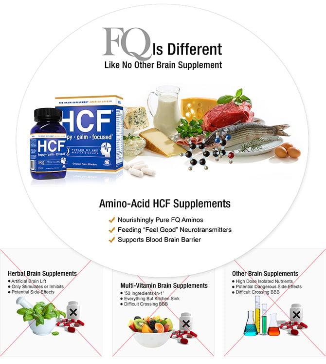 HCF Works