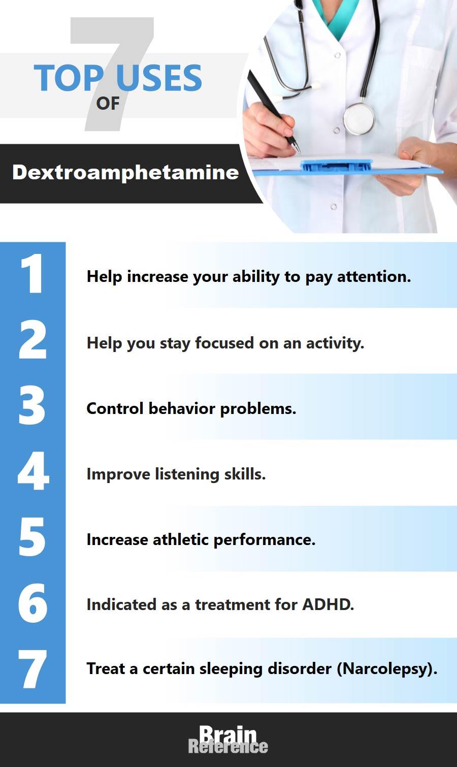 Dexedrine-Dextroamphetamine-Amneal-Pharmaceuticals-Top-Uses