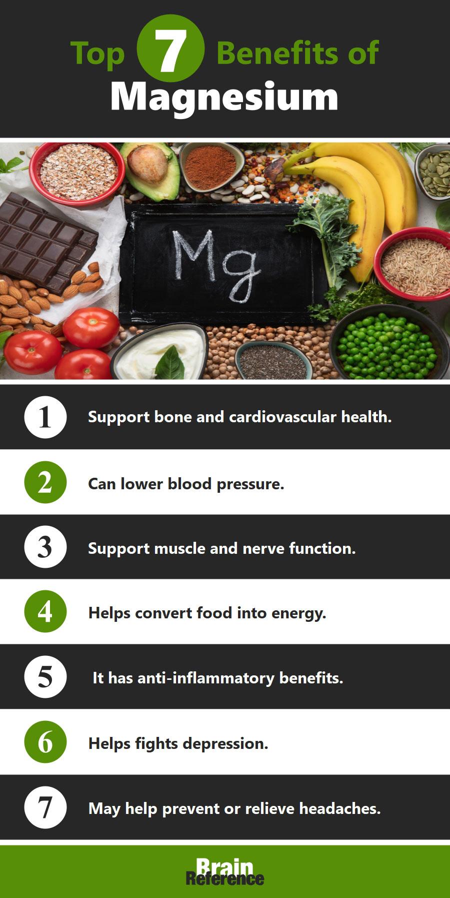 Opti-Men-Optimum-Nutrition-Magnesium-Benefits