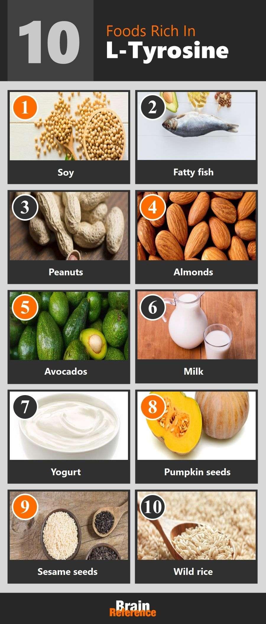 BodyQuick-BrainQuicken-L-Tyrosine-Rich-Foods