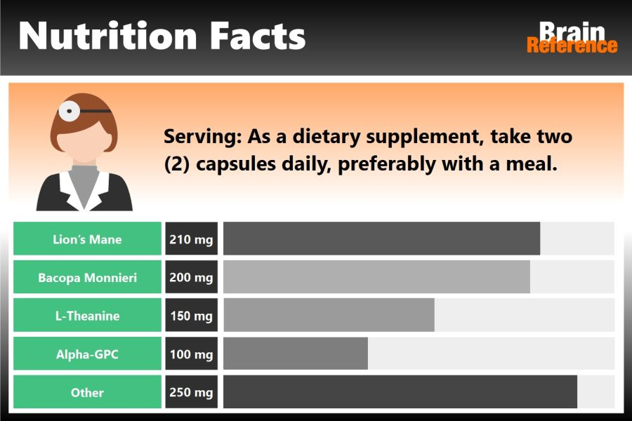 MIND-WellPath-Nutrition-Facts