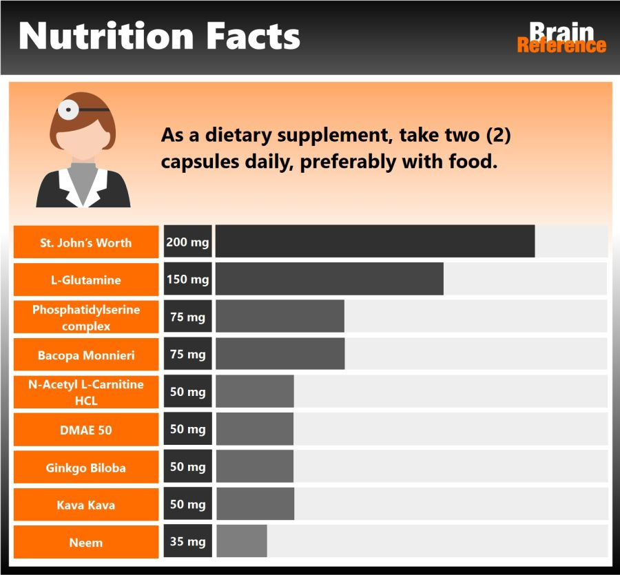 Neuro-Clarity-Nutrition-Essentials-Nutrition-Facts