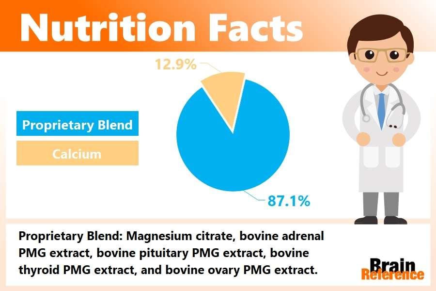 Symplex-F-Standard-Process-Nutrition-Facts